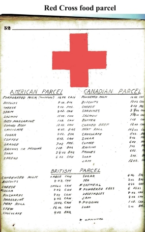 Red Cross Parcel Contents